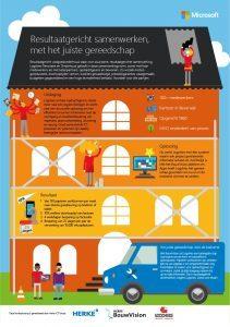 Infographic Logchies