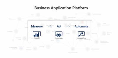 OMB Business Application Platform