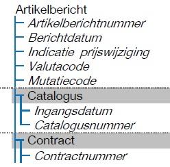 SALES standaard structuur