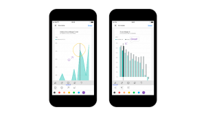 Power BI mobiel (app)